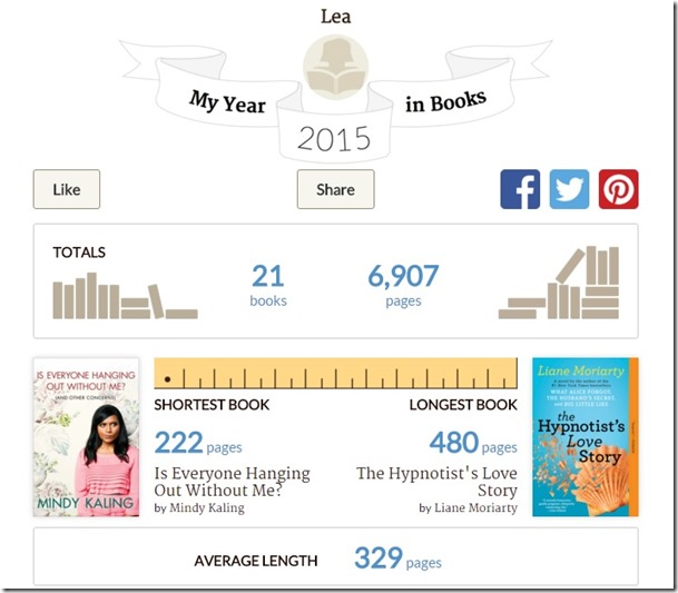 2015_year in books